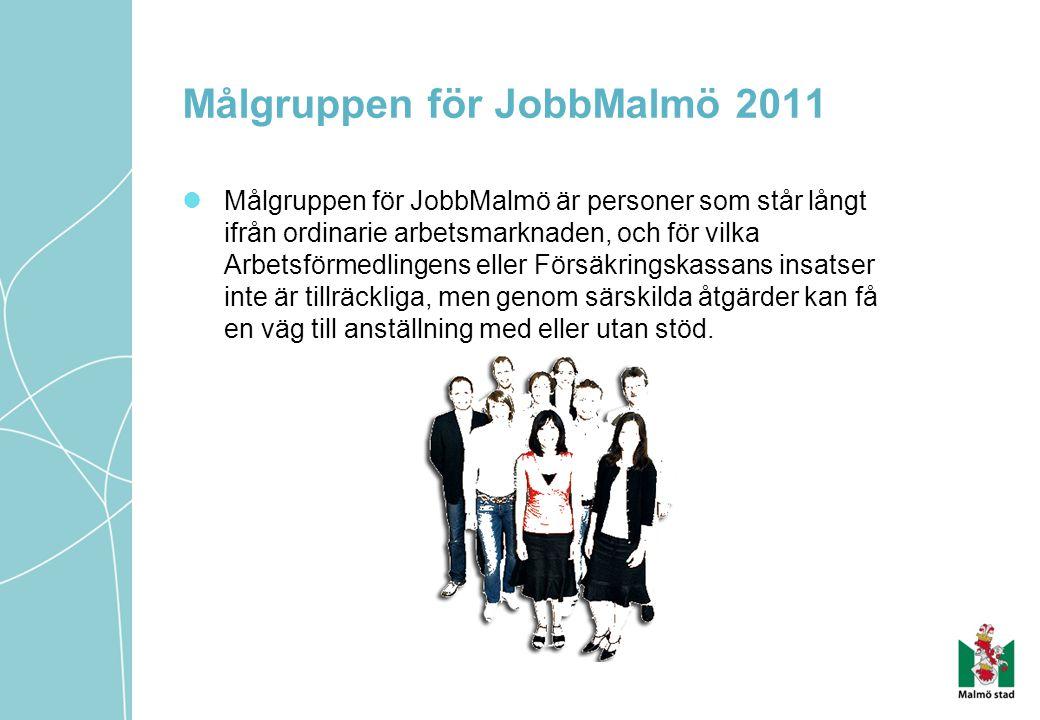 Målgruppen för JobbMalmö är personer som står långt ifrån ordinarie arbetsmarknaden, och för vilka Arbetsförmedlingens eller Försäkringskassans insats