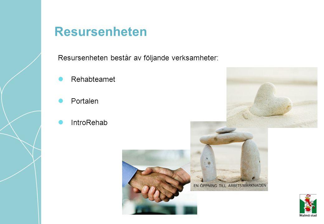 Resursenheten Resursenheten består av följande verksamheter: Rehabteamet Portalen IntroRehab