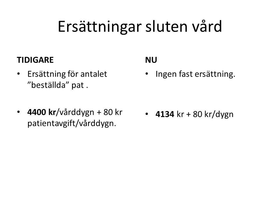 """Ersättningar sluten vård TIDIGARE Ersättning för antalet """"beställda"""" pat. 4400 kr/vårddygn + 80 kr patientavgift/vårddygn. NU Ingen fast ersättning. 4"""