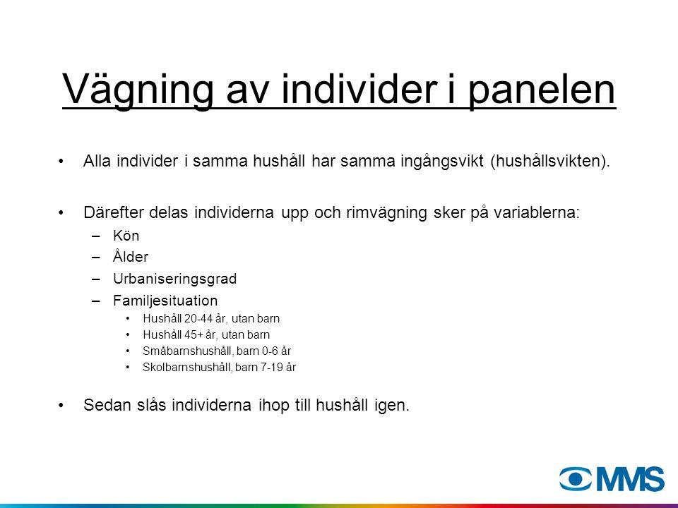 Vägning av individer i panelen Alla individer i samma hushåll har samma ingångsvikt (hushållsvikten). Därefter delas individerna upp och rimvägning sk