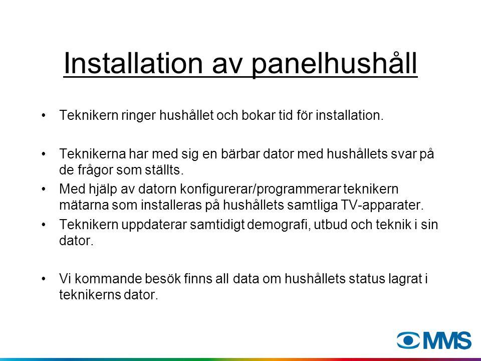 Installation av panelhushåll Teknikern ringer hushållet och bokar tid för installation. Teknikerna har med sig en bärbar dator med hushållets svar på