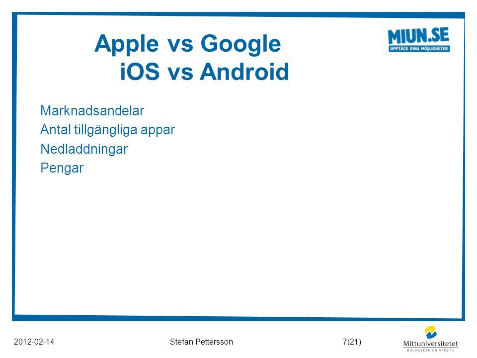 Hur skapas en app.2012-02-14Stefan Pettersson Apple –Registrerad som appleutvecklare.