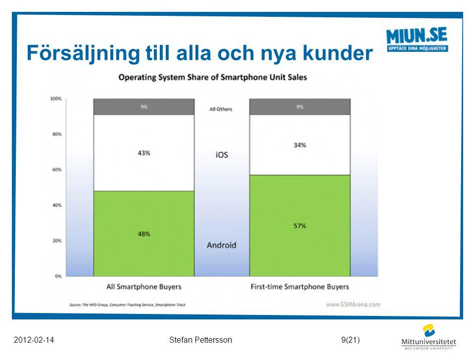 Antal appar ökar i butikerna 2012-02-14Stefan Pettersson10(21)