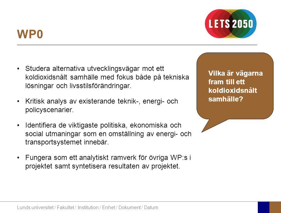 Lunds universitet / Fakultet / Institution / Enhet / Dokument / Datum WP0 Studera alternativa utvecklingsvägar mot ett koldioxidsnålt samhälle med fok