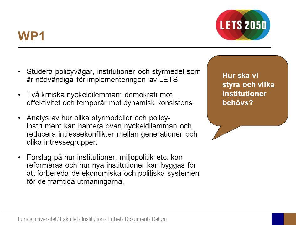 Lunds universitet / Fakultet / Institution / Enhet / Dokument / Datum WP1 Studera policyvägar, institutioner och styrmedel som är nödvändiga för implementeringen av LETS.