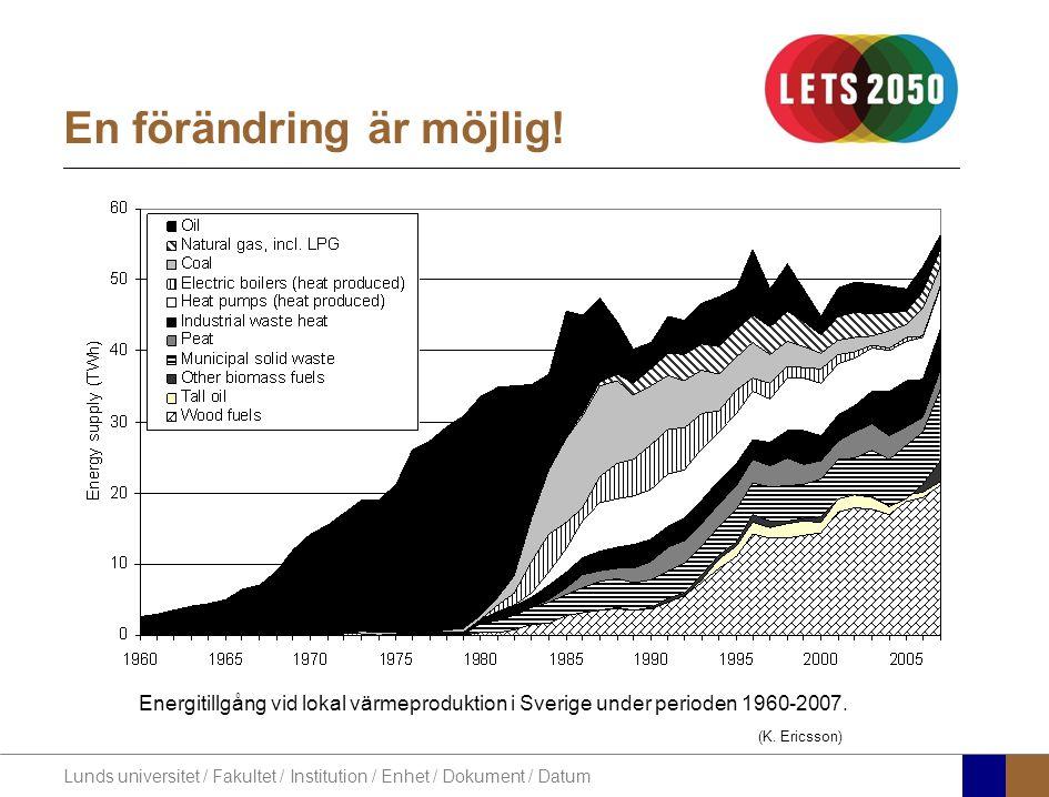 Lunds universitet / Fakultet / Institution / Enhet / Dokument / Datum En förändring är möjlig.