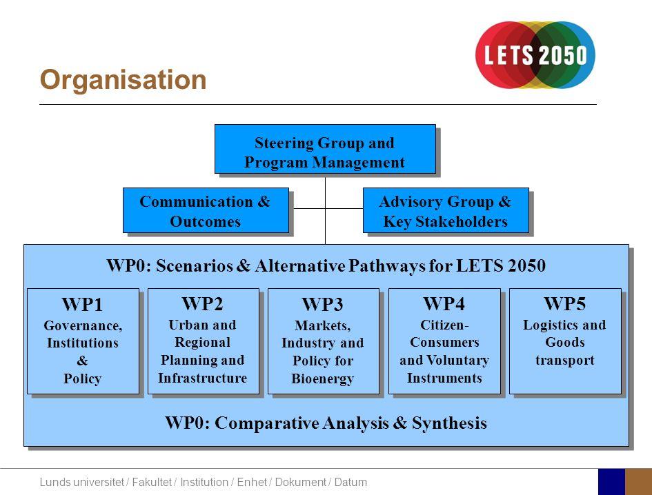 Lunds universitet / Fakultet / Institution / Enhet / Dokument / Datum Organisation WP0: Scenarios & Alternative Pathways for LETS 2050 WP0: Comparativ