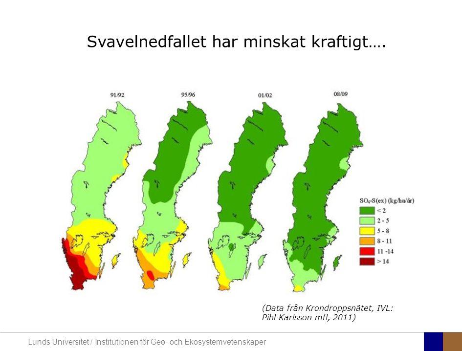 Lunds Universitet / Institutionen för Geo- och Ekosystemvetenskaper Svavelnedfallet har minskat kraftigt…. (Data från Krondroppsnätet, IVL: Pihl Karls