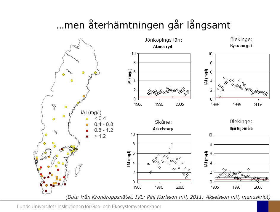 Lunds Universitet / Institutionen för Geo- och Ekosystemvetenskaper Skåne: Blekinge: Jönköpings län: Blekinge: …men återhämtningen går långsamt (Data
