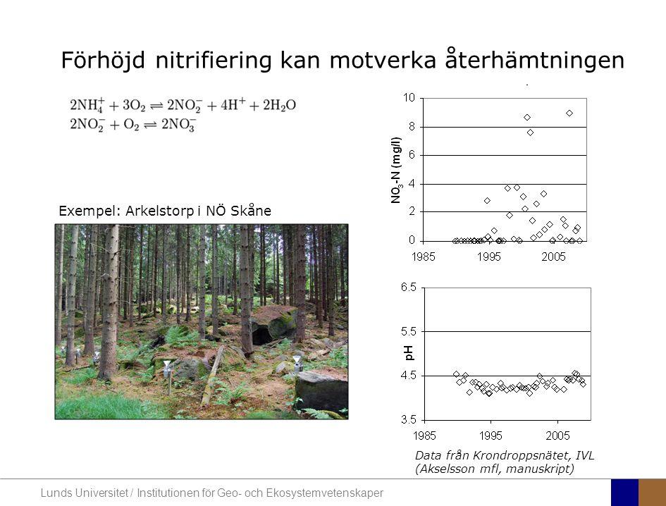 Lunds Universitet / Institutionen för Geo- och Ekosystemvetenskaper Exempel: Arkelstorp i NÖ Skåne Förhöjd nitrifiering kan motverka återhämtningen Da