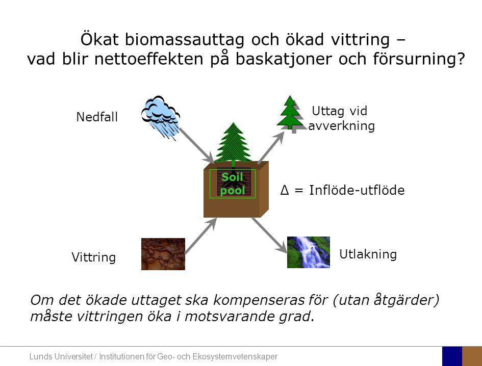Lunds Universitet / Institutionen för Geo- och Ekosystemvetenskaper Ca vittring med och utan klimatförändring samt förluster av Ca vid skörd (stam och helträd) (Akselsson & Belyazid, pågående arbete)