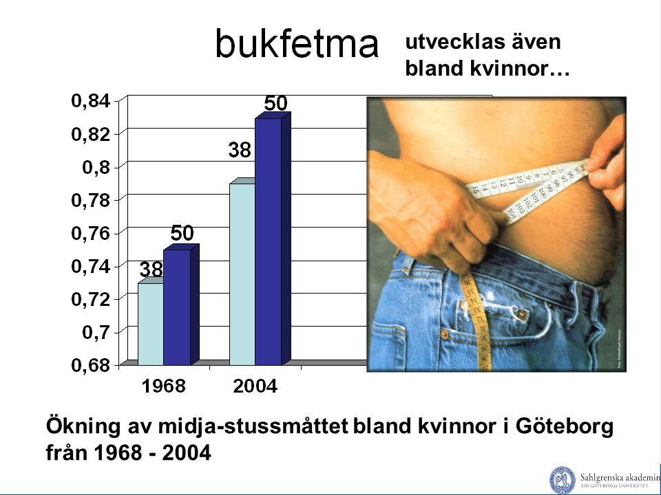 bukfetma utvecklas även bland kvinnor… Ökning av midja-stussmåttet bland kvinnor i Göteborg från 1968 - 2004