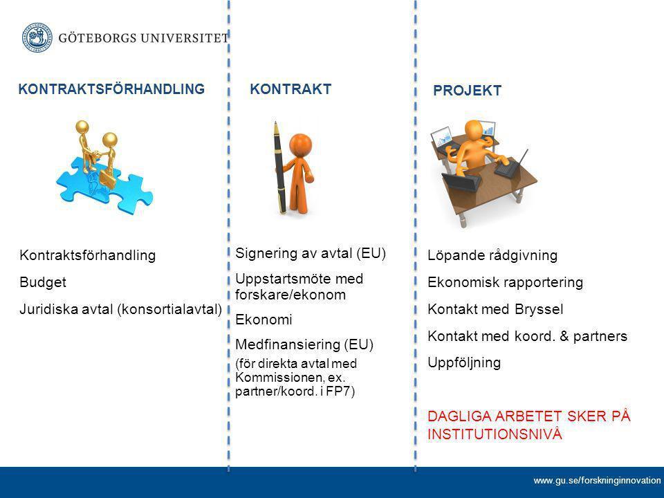 www.gu.se/forskninginnovation Kontraktsförhandling Budget Juridiska avtal (konsortialavtal) Signering av avtal (EU) Uppstartsmöte med forskare/ekonom