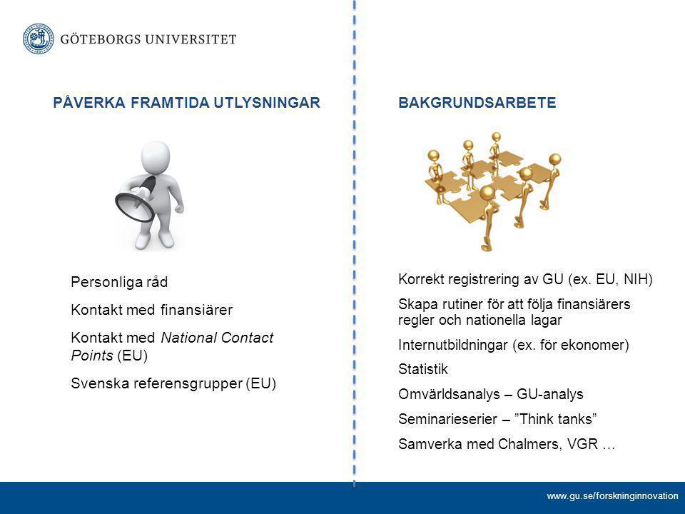 www.gu.se/forskninginnovation Personliga råd Kontakt med finansiärer Kontakt med National Contact Points (EU) Svenska referensgrupper (EU) Korrekt registrering av GU (ex.