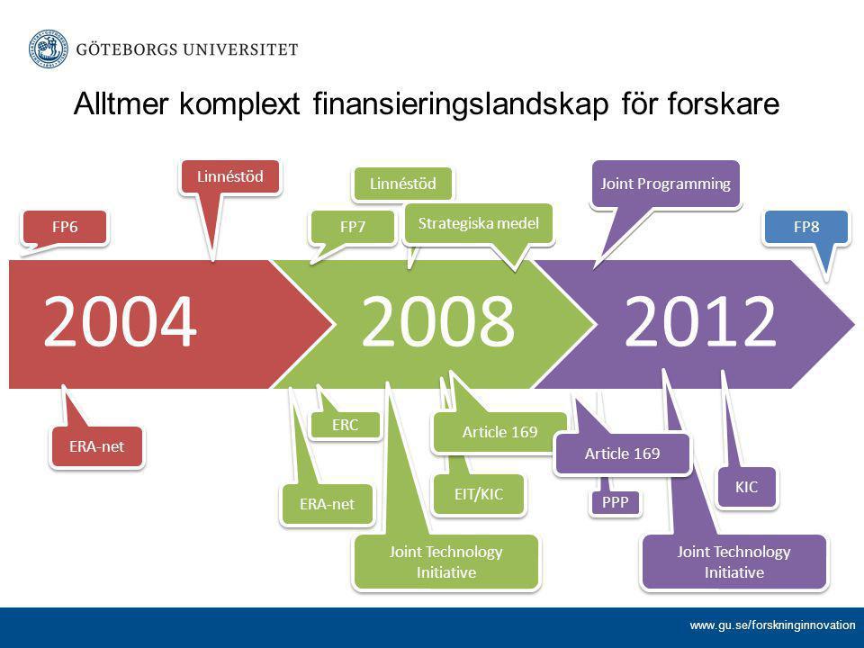 www.gu.se/forskninginnovation Utökat forskningsstöd - processbeskrivning 1.Uppdrag av rektor till forskningsberedningen (sept 2008) 2.