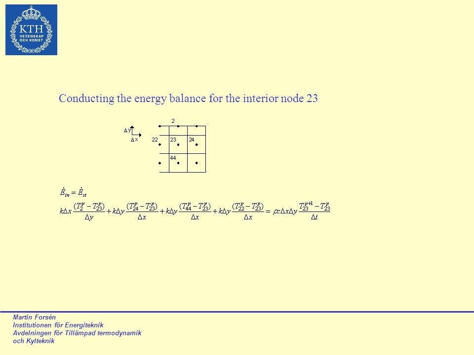 Martin Forsén Institutionen för Energiteknik Avdelningen för Tillämpad termodynamik och Kylteknik Conducting the energy balance for the interior node