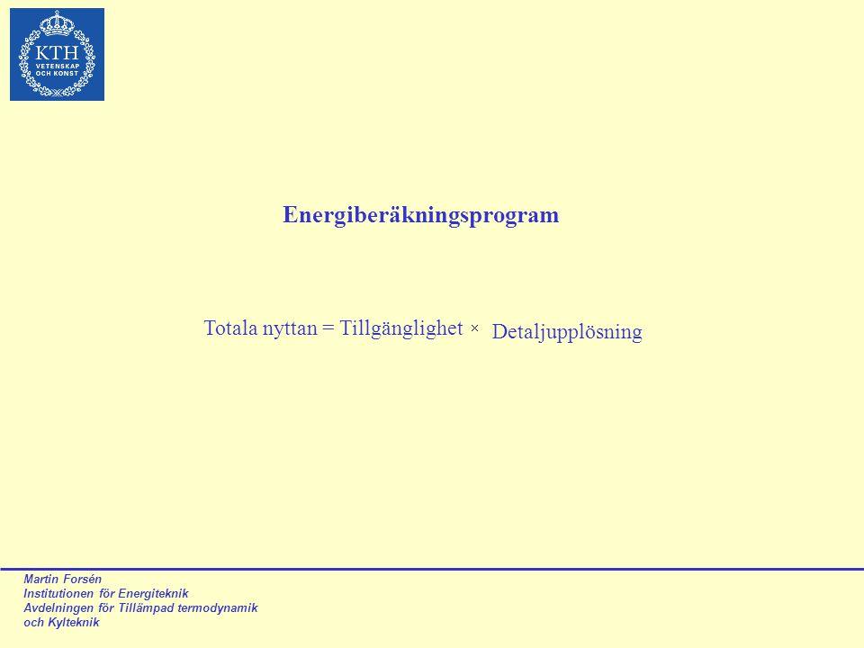Martin Forsén Institutionen för Energiteknik Avdelningen för Tillämpad termodynamik och Kylteknik Energiberäkningsprogram Totala nyttan = Tillgängligh