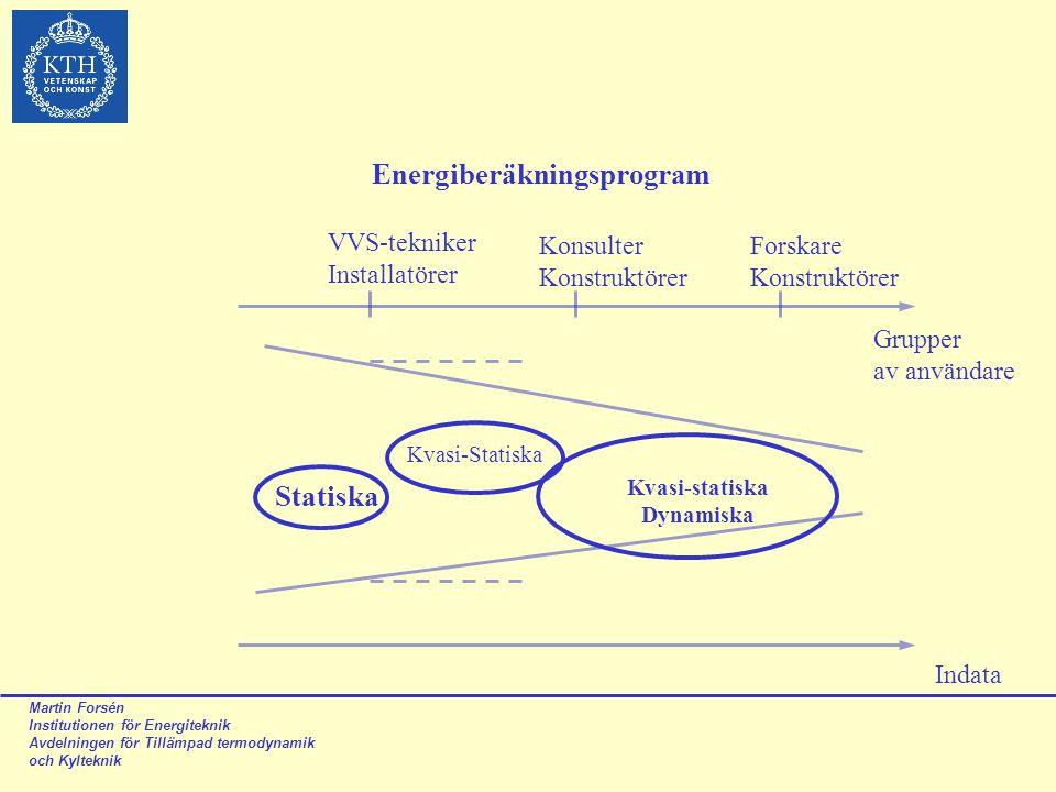 Martin Forsén Institutionen för Energiteknik Avdelningen för Tillämpad termodynamik och Kylteknik Indata Grupper av användare Forskare Konstruktörer K