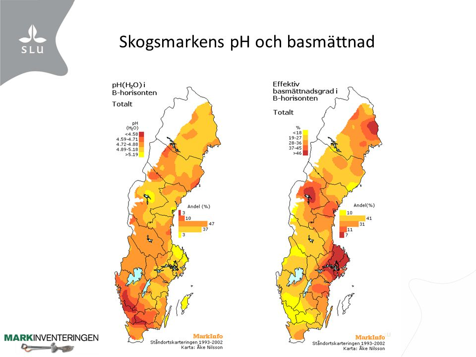 Institutionen för Mark & Miljö, SLU www.mark.slu.se Skogsmarkens pH och basmättnad