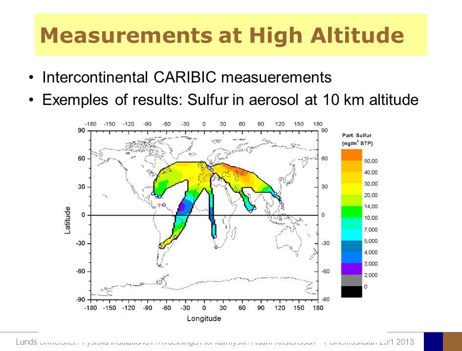 Lunds Universitet / Fysiska institutionen / Avdelningen för kärnfysik / Adam Kristensson – Polhemsskolan 29/1 2013 Measurements at High Altitude Intercontinental CARIBIC measuerements Exemples of results: Sulfur in aerosol at 10 km altitude
