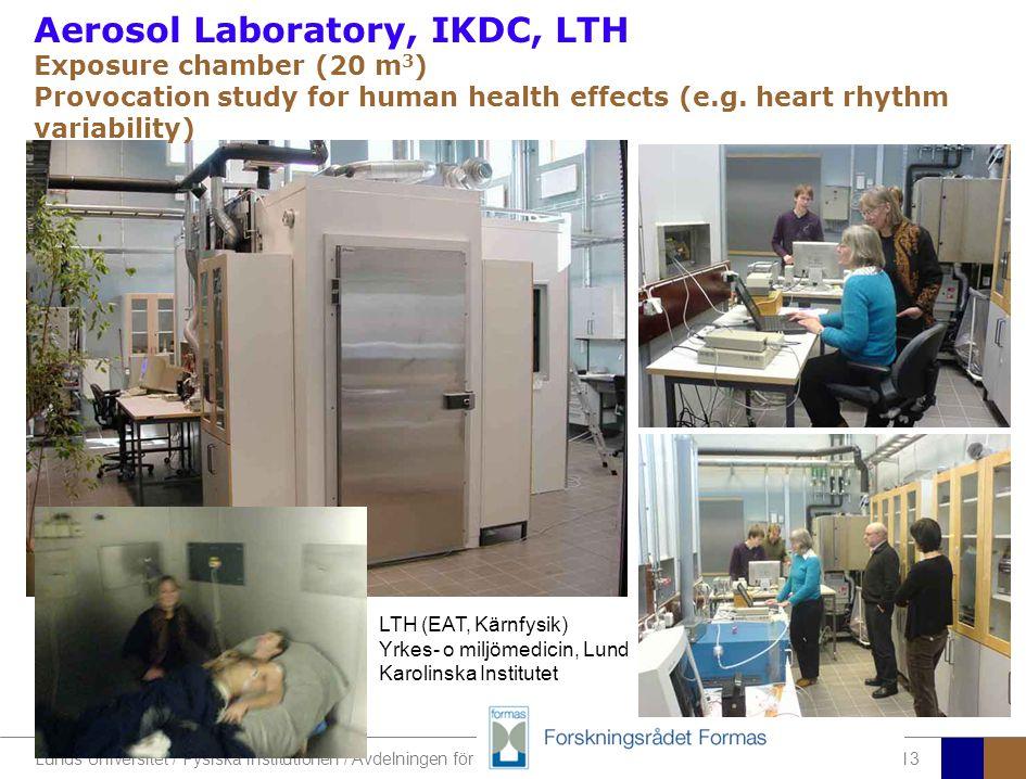 Lunds Universitet / Fysiska institutionen / Avdelningen för kärnfysik / Adam Kristensson – Polhemsskolan 29/1 2013 Aerosol Laboratory, IKDC, LTH Expos
