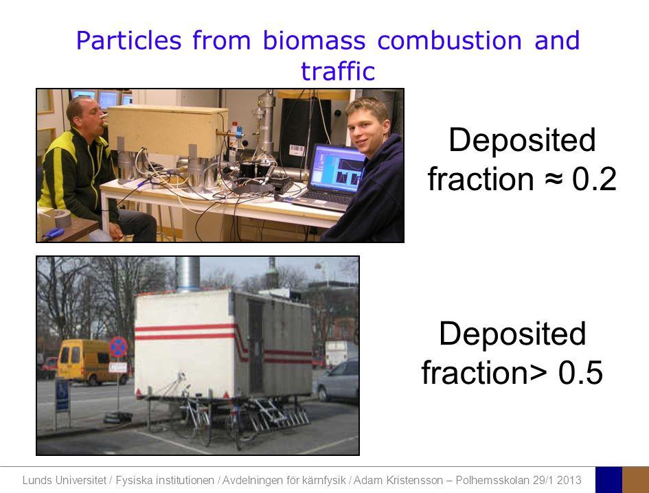 Lunds Universitet / Fysiska institutionen / Avdelningen för kärnfysik / Adam Kristensson – Polhemsskolan 29/1 2013 Particles from biomass combustion a
