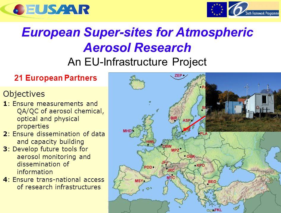 Lunds Universitet / Fysiska institutionen / Avdelningen för kärnfysik / Adam Kristensson – Polhemsskolan 29/1 2013 European Super-sites for Atmospheri