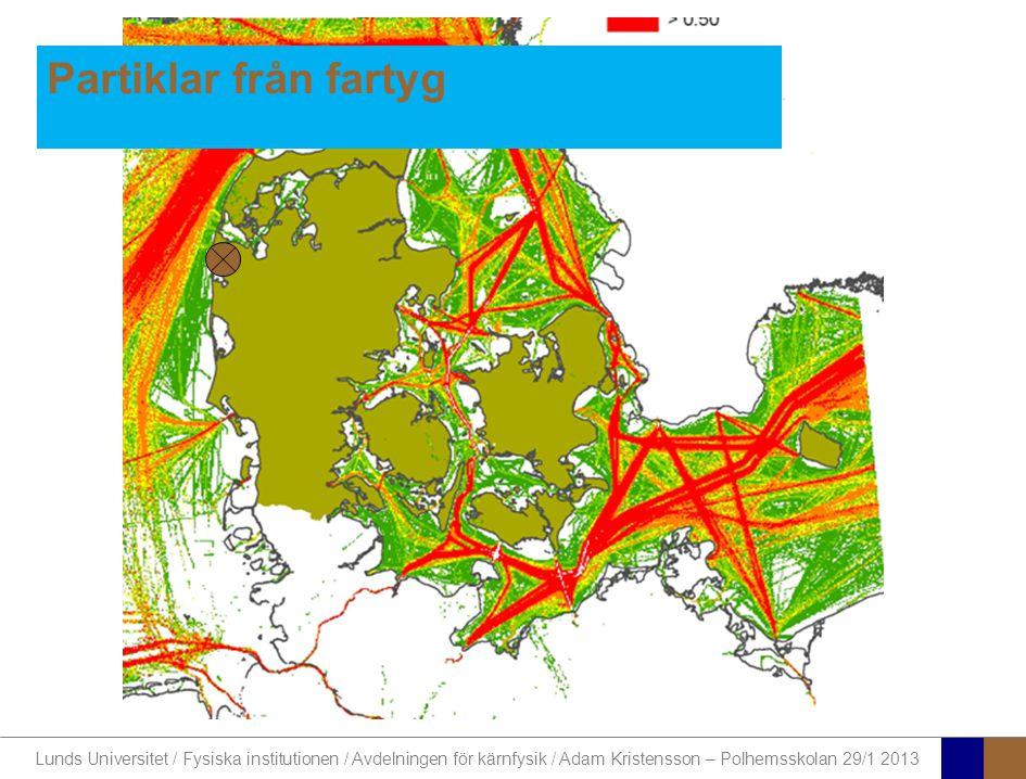 Lunds Universitet / Fysiska institutionen / Avdelningen för kärnfysik / Adam Kristensson – Polhemsskolan 29/1 2013 Partiklar från fartyg