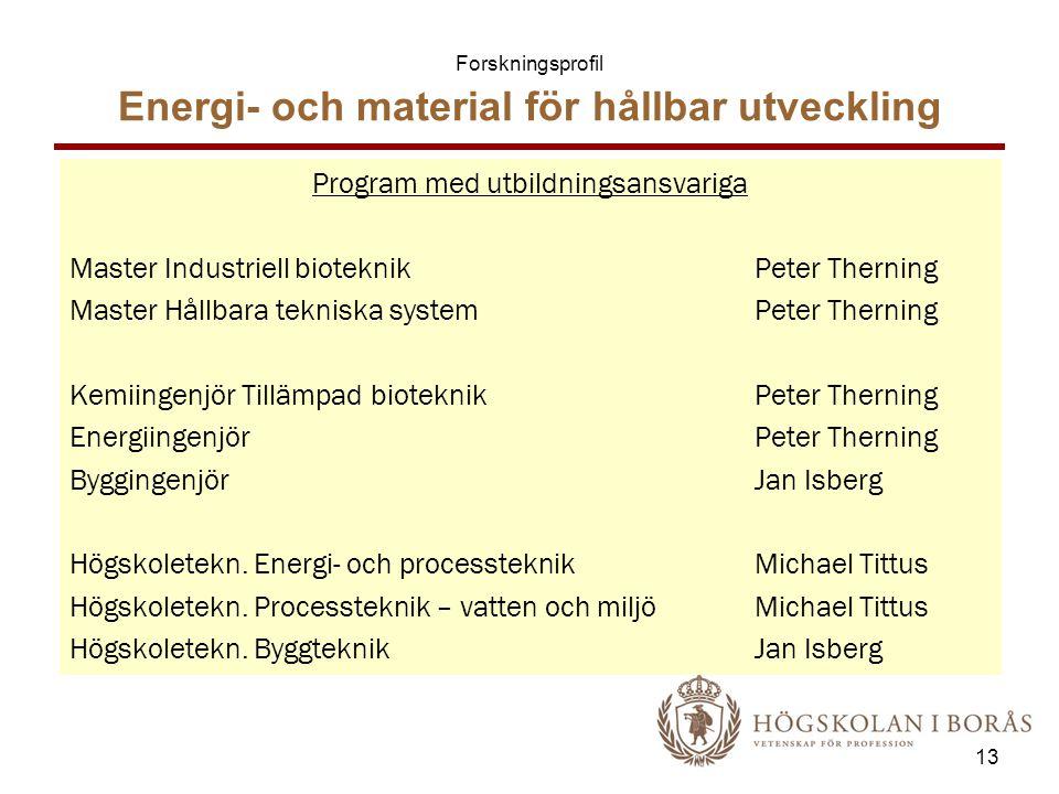 Forskningsprofil Energi- och material för hållbar utveckling Program med utbildningsansvariga Master Industriell bioteknikPeter Therning Master Hållba