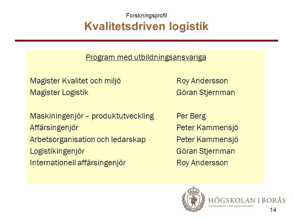 Forskningsprofil Kvalitetsdriven logistik Program med utbildningsansvariga Magister Kvalitet och miljöRoy Andersson Magister LogistikGöran Stjernman M