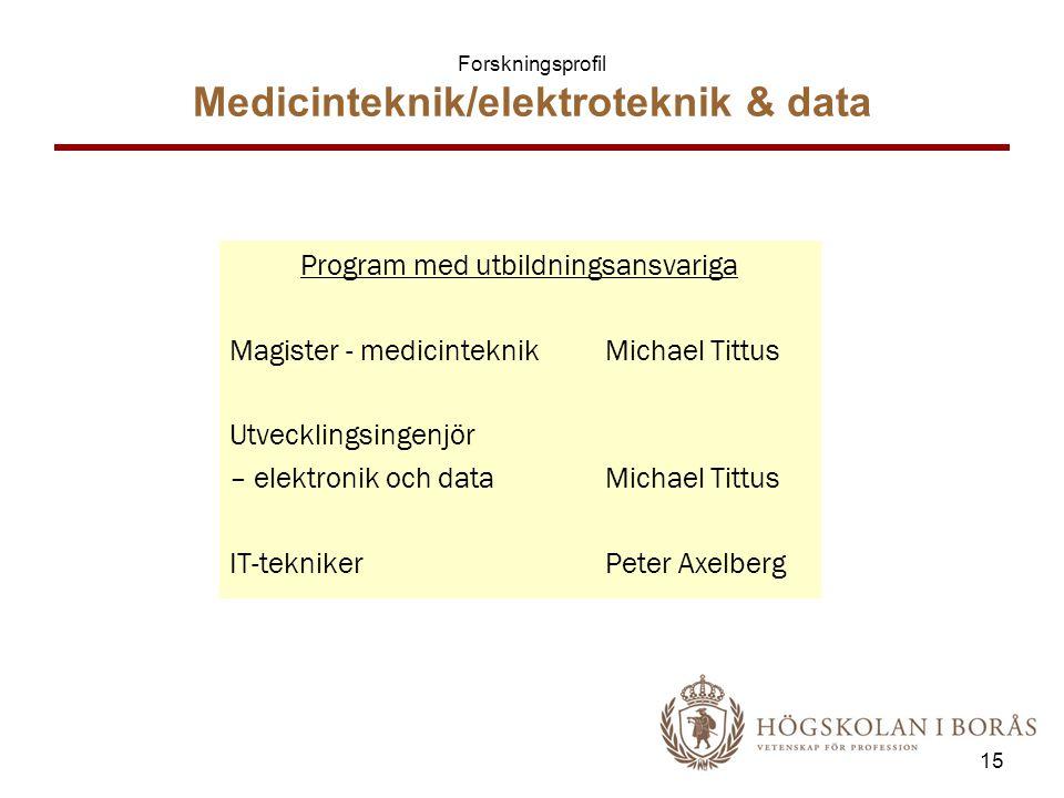 Forskningsprofil Medicinteknik/elektroteknik & data Program med utbildningsansvariga Magister - medicinteknikMichael Tittus Utvecklingsingenjör – elek