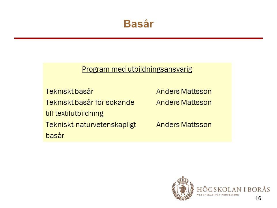 Basår Program med utbildningsansvarig Tekniskt basårAnders Mattsson Tekniskt basår för sökande Anders Mattsson till textilutbildning Tekniskt-naturvet