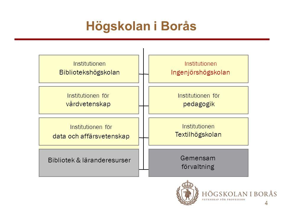 4 Institutionen Bibliotekshögskolan Institutionen Ingenjörshögskolan Institutionen för vårdvetenskap Institutionen för pedagogik Institutionen för dat
