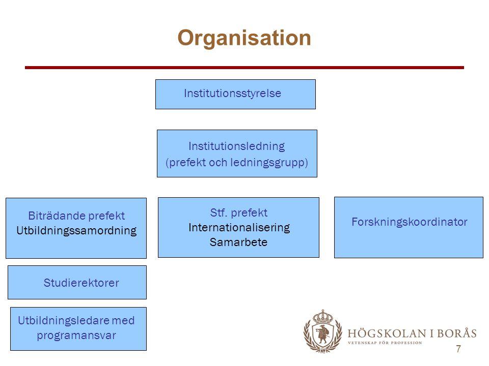 7 Institutionsledning (prefekt och ledningsgrupp) Stf. prefekt Internationalisering Samarbete Forskningskoordinator Biträdande prefekt Utbildningssamo