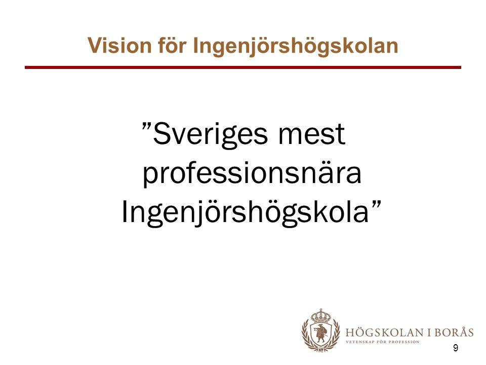 Vision för Ingenjörshögskolan Sveriges mest professionsnära Ingenjörshögskola 9