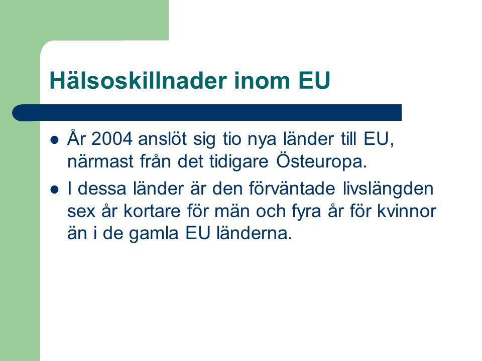 Hälsoskillnader inom EU År 2004 anslöt sig tio nya länder till EU, närmast från det tidigare Östeuropa. I dessa länder är den förväntade livslängden s