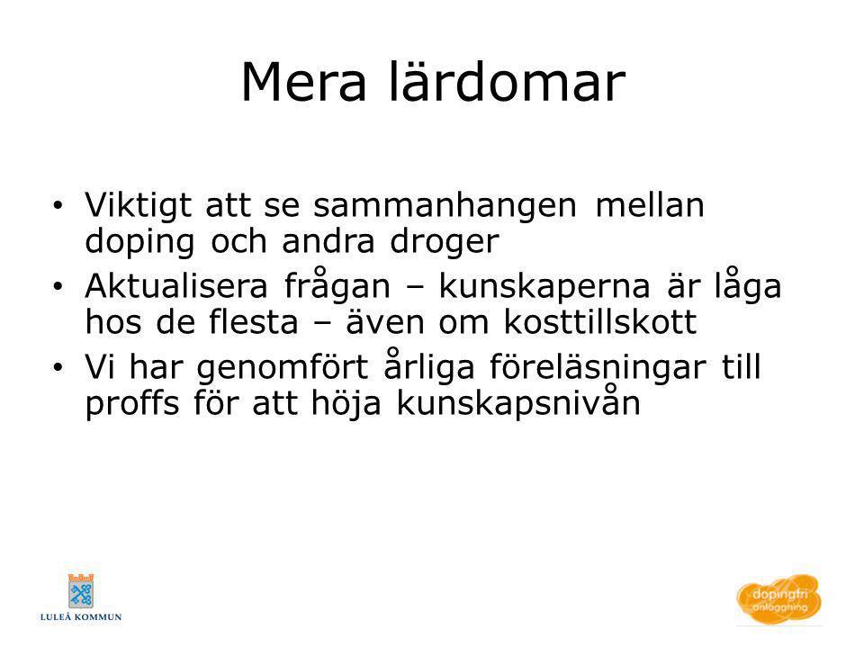 Vinster Tydlighet från gymmen i Luleå – vi accepterar inte doping.