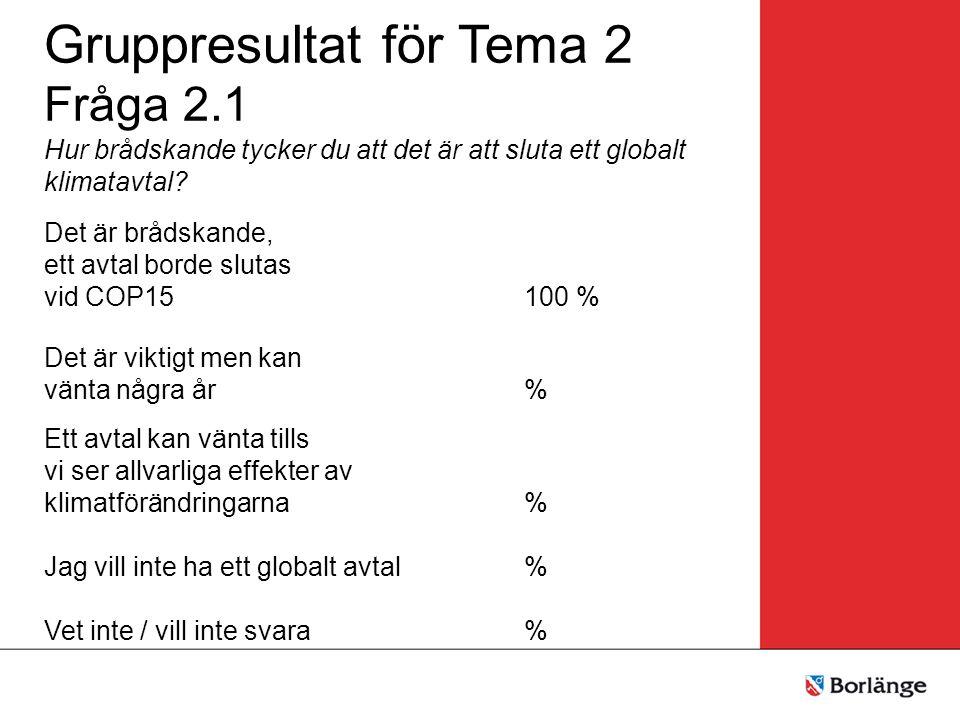 Gruppresultat för Tema 2 Fråga 2.1 Hur brådskande tycker du att det är att sluta ett globalt klimatavtal.