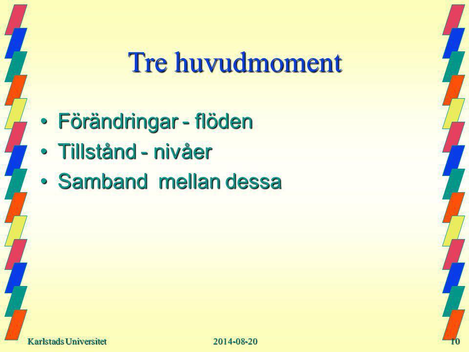 Karlstads Universitet Karlstads Universitet2014-08-2010 Tre huvudmoment Förändringar - flödenFörändringar - flöden Tillstånd - nivåerTillstånd - nivåer Samband mellan dessaSamband mellan dessa