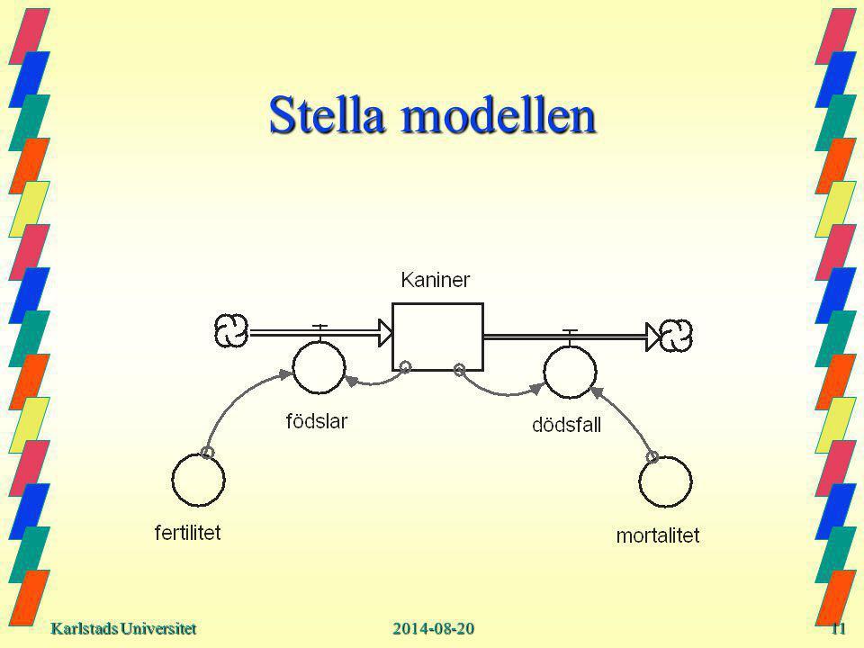 Karlstads Universitet Karlstads Universitet2014-08-2011 Stella modellen
