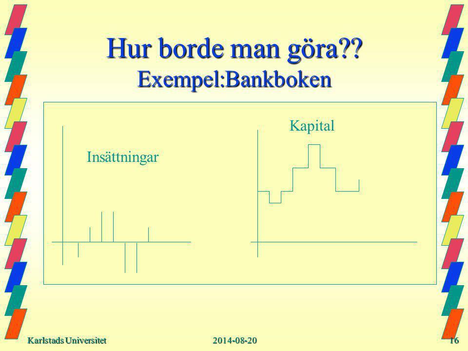 Karlstads Universitet Karlstads Universitet2014-08-2016 Hur borde man göra .
