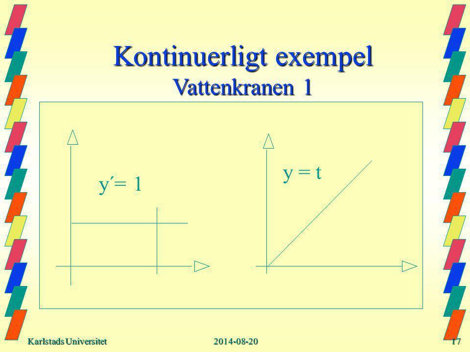 Karlstads Universitet Karlstads Universitet2014-08-2017 Kontinuerligt exempel Vattenkranen 1 y´= 1 y = t