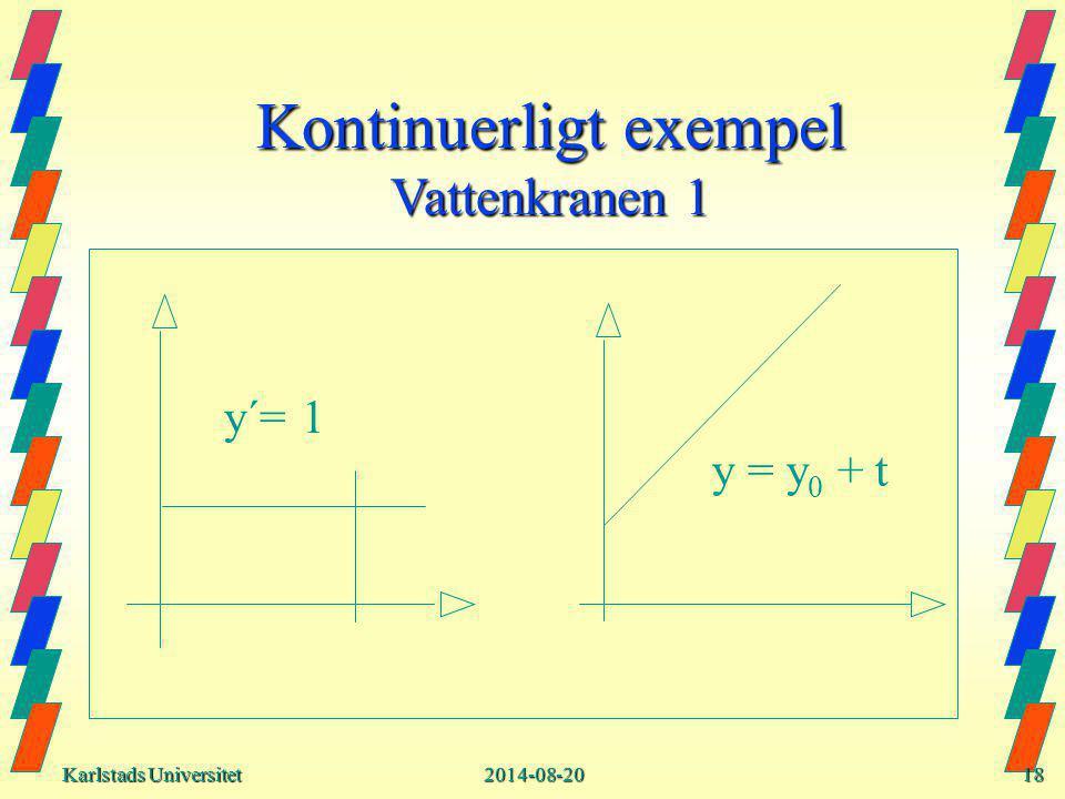 Karlstads Universitet Karlstads Universitet2014-08-2018 Kontinuerligt exempel Vattenkranen 1 y´= 1 y = y 0 + t