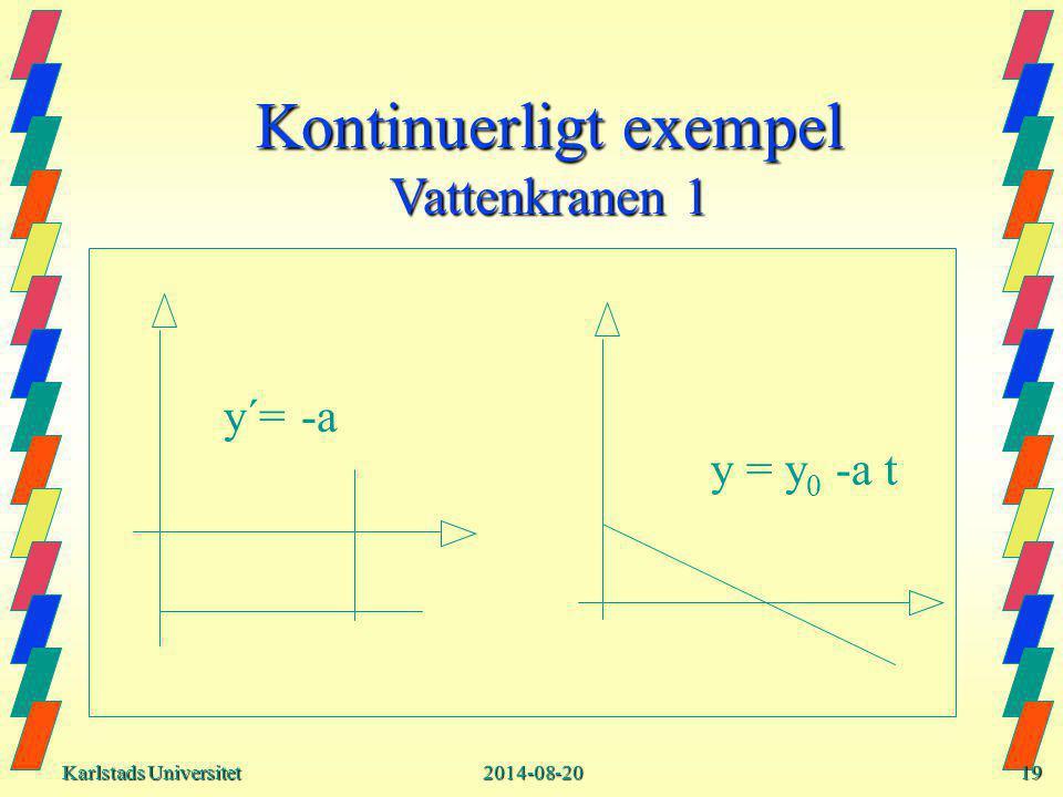 Karlstads Universitet Karlstads Universitet2014-08-2019 Kontinuerligt exempel Vattenkranen 1 y´= -a y = y 0 -a t