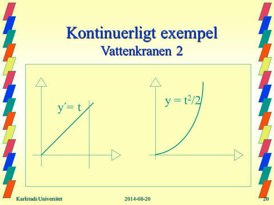 Karlstads Universitet Karlstads Universitet2014-08-2020 Kontinuerligt exempel Vattenkranen 2 y´= t y = t 2 /2
