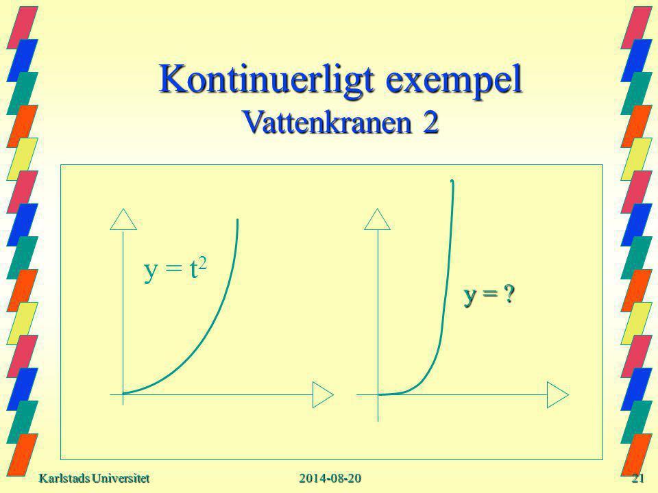 Karlstads Universitet Karlstads Universitet2014-08-2021 Kontinuerligt exempel Vattenkranen 2 y = t 2 y =