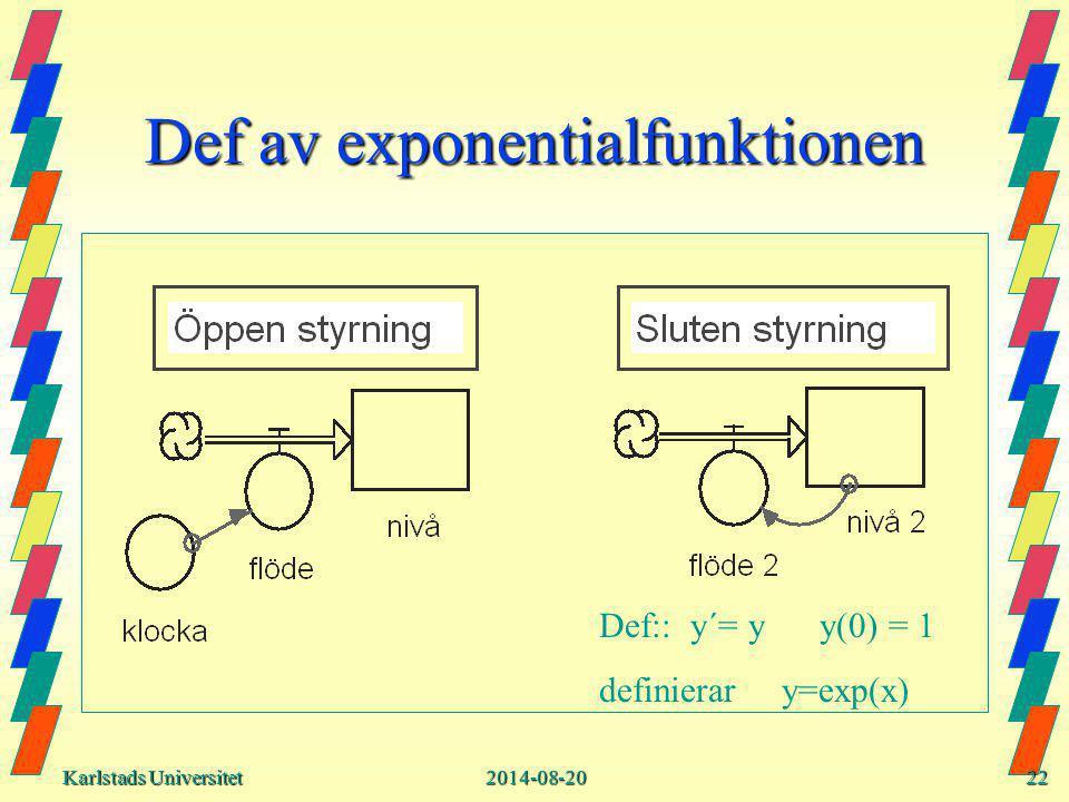 Karlstads Universitet Karlstads Universitet2014-08-2022 Def av exponentialfunktionen Def:: y´= y y(0) = 1 definierar y=exp(x)