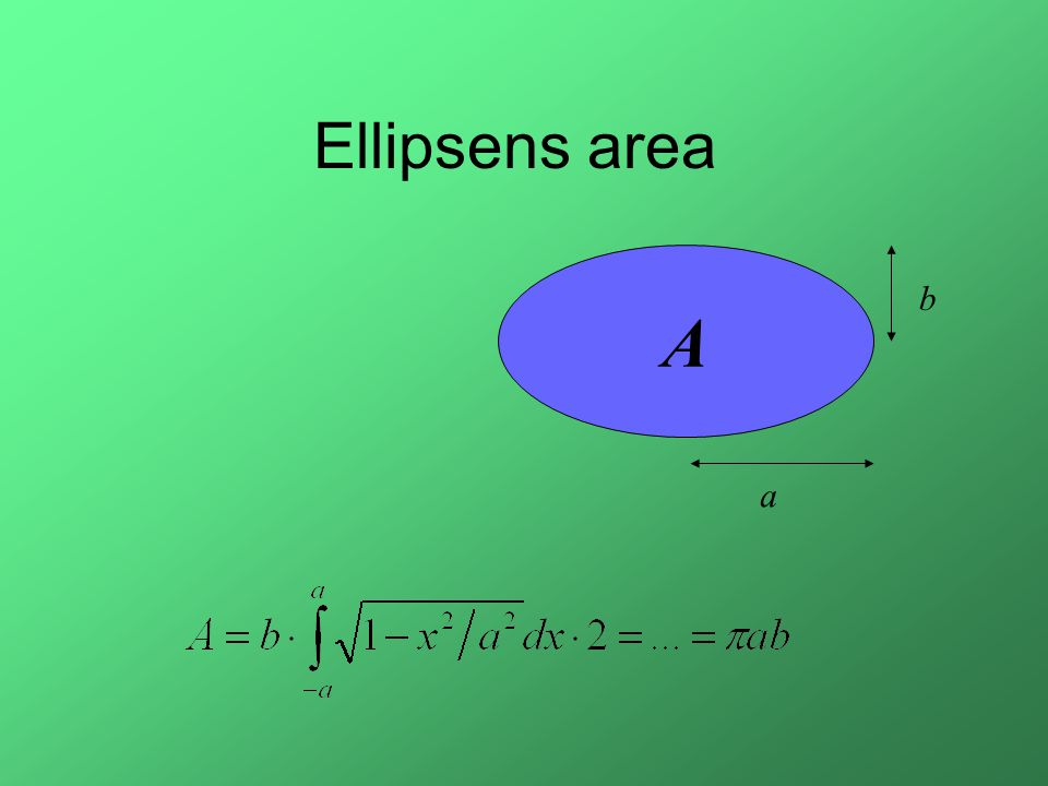 Ellipsens area A a b