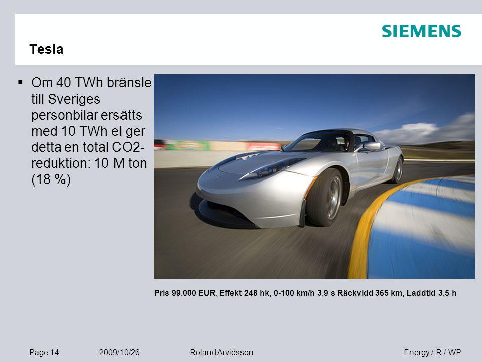 Page 14 2009/10/26 Energy / R / WPRoland Arvidsson Tesla Pris 99.000 EUR, Effekt 248 hk, 0-100 km/h 3,9 s Räckvidd 365 km, Laddtid 3,5 h  Om 40 TWh bränsle till Sveriges personbilar ersätts med 10 TWh el ger detta en total CO2- reduktion: 10 M ton (18 %)