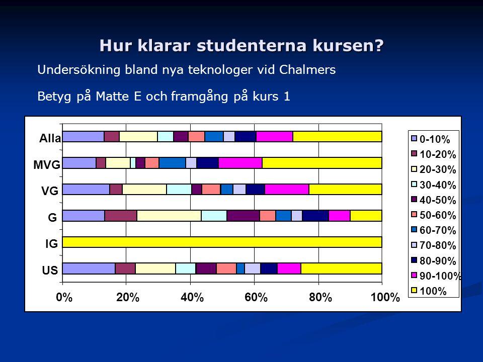 Hur klarar studenterna kursen? Undersökning bland nya teknologer vid Chalmers Betyg på Matte E och framgång på kurs 1